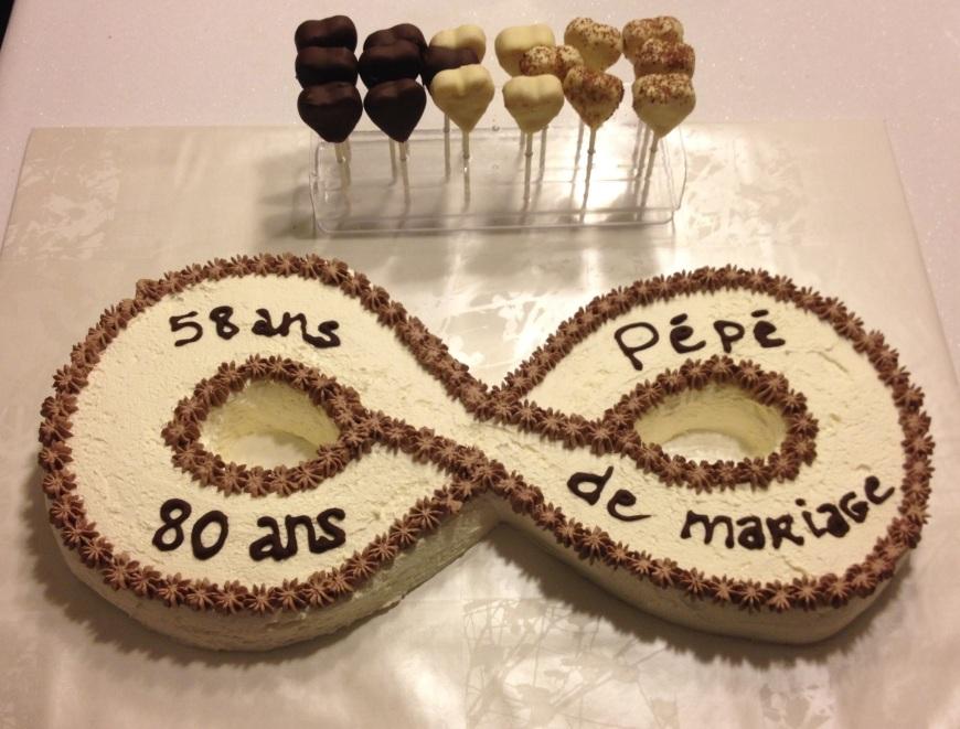 Infinity cake g teau signe de l infini les p tisseries de julie - Le signe de l infini ...