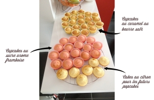Cupcakes Base explications