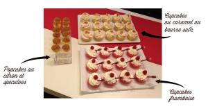 Cupcakes Framboise et Caramel au beurre salé Popcakes Citron Speculoos explixations